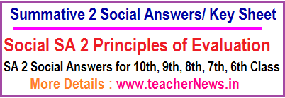 AP SA 3 Social Answers Key Sheet Summative 3 Social Official Principles of Evaluation