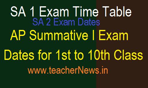 AP Schools Exam Dates (FA 1, FA 2, SA 1, SA 2) 2020 Holidays Schedule in Andhra Pradesh