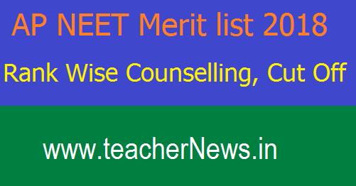 Andhra Pradesh AP NEET Provisional Merit List 2019 State Quota MBBS & BDS Rank Percentile
