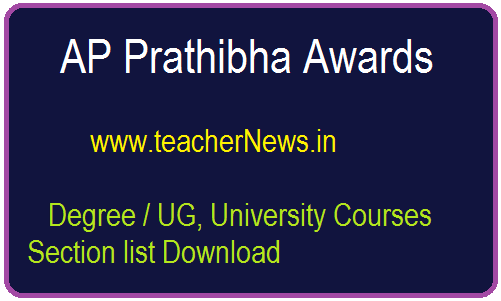 AP Prathibha Awards 2019 Degree  UG, University Courses Section list
