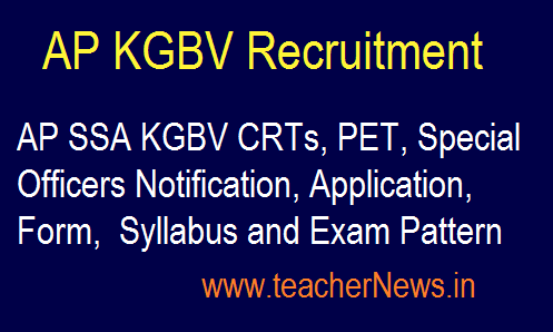 AP SSA KGBV Recruitment 2020 - KGBV CRTs, PET, Special Officers Syllabus and Exam Pattern