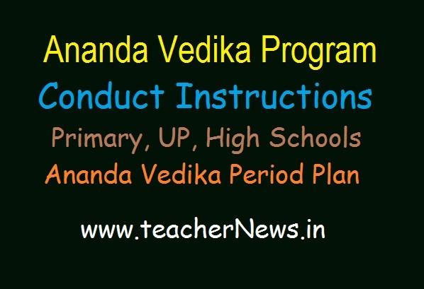 Ananda Vedika Day wise Program Instructions in AP Schools   Ananda Vedika Period Plan