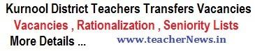 DEO Kurnool Teacher Transfers / Promotions SGT/ SA / LP / PET Official final Seniority list, Vacancies