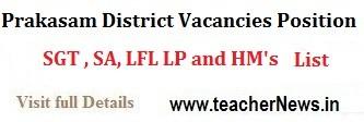 DEO Prakasam District Transfers Promotions Vacancies of SGT/ SA/ LP/ PET/ LFL HM final Seniority list