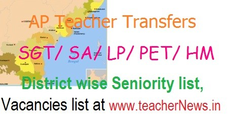 Transfers District SA Telugu English LP Promotion Seniority list, Vacancies list Released