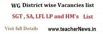DEO West Godavari District Promotions / Transfers Vacancies SGT/ LP/ PET/ SA Seniority list 2019