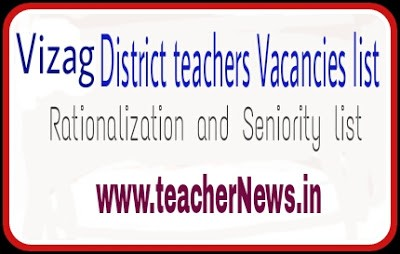 DEO Visakapatnam / Vizag District Teachers Promotions / Transfers SGT SA LP Vacancies, final Seniority List 2020