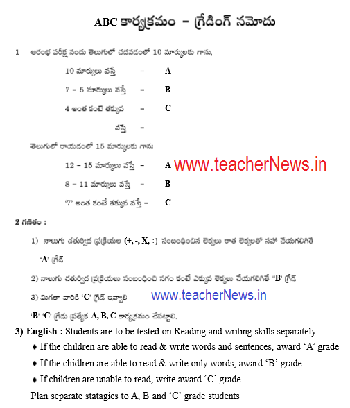 ABC Program Question Papers 2020 - LEP 3Rs Pre Test / Post Test Baseline test Grading Report Format Exam Dates 2020