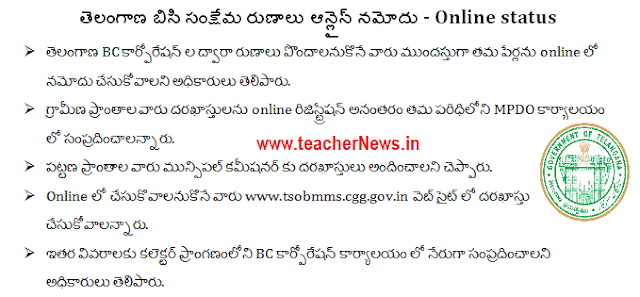 Telangana BC/ SC/ ST/ Minority Loan Online Application form, Loan Selection list at tsobbms.cgg.gov.in