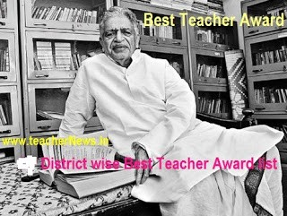 Telangana District Best Teacher Award List 2019 for TS Teachers