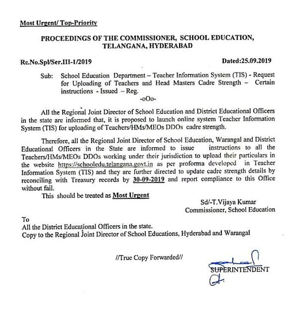 Teacher Information System (TIS) Teachers Cadre Strength Upload Details at Rc No Spl ,Dt 25.09.2019