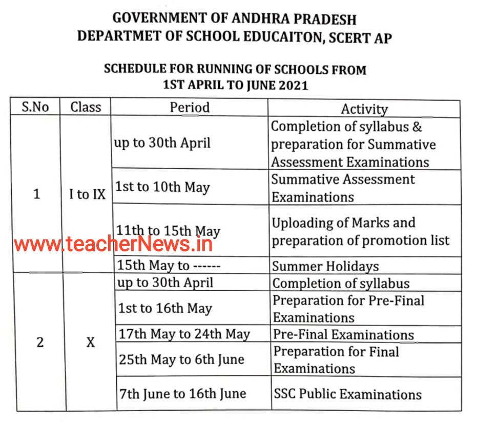 AP SA 1 Time table 2021 SA1 Exam Dates May 2021 for Primary UP High Schools
