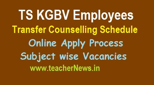 TS KGBV Employees Transfer Counselling 2019 Online Apply, Subject wise Vacancies