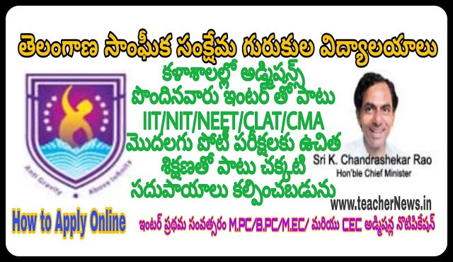 TSWREIS Inter Admission Notification 2020 Online Apply Process