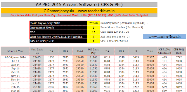 AP PRC Arrears Calculate Software – Check your PRC Arrears in Mobile for CPS PF Account Holders