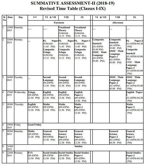 AP SA 2 Exams Revised Timetable for UP/ High School 2019 - Download Summative 2 Exam New Dates April 2019