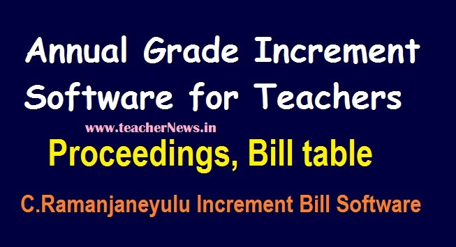 Teachers Annual Grade Increment Software for Teachers AGI Proceeding, Sanction letter 2020-21