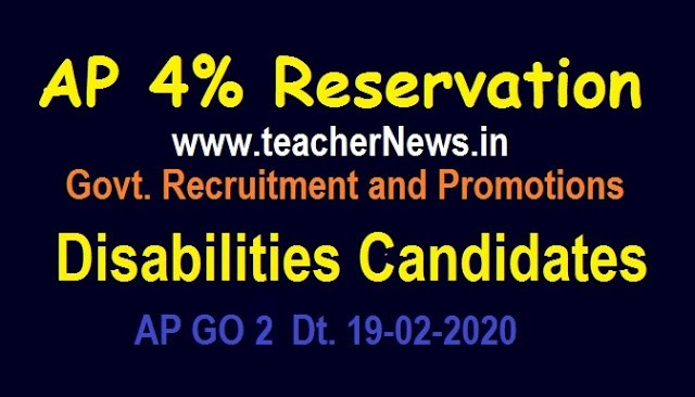 Disabilities Reservation 4% in AP job recruitment/ Promotions GO 2 Dated 19.2.2020