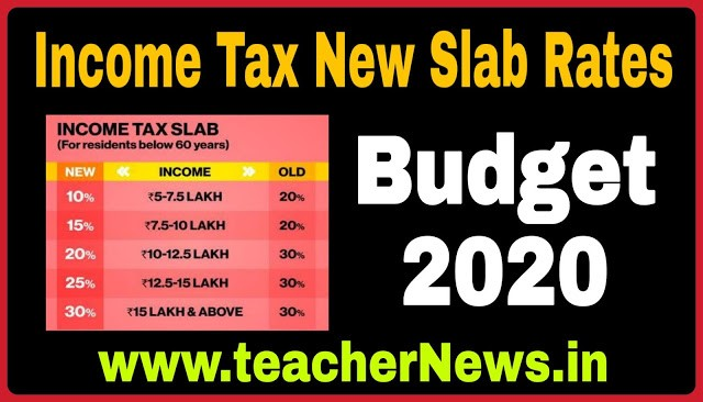 Budget 2020 Income Tax New Slab rates | Happy News to income tax payers