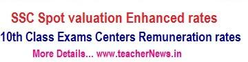 AP SSC Spot valuation New rates - 10th Public Exams Centers Remuneration Enhanced Rates