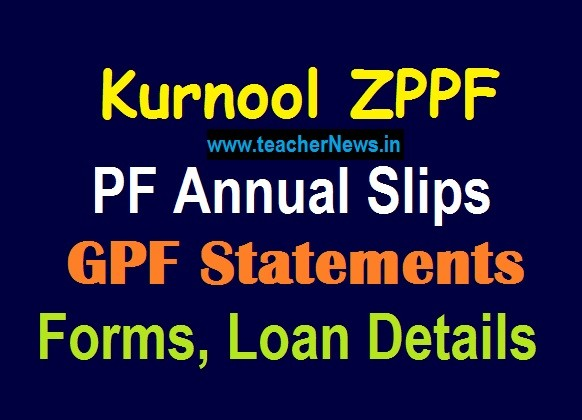 Kurnool ZPPF GPF Annual Slips for Kurnool District teachers and Employees