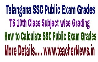 TS SSC CCE Grades 2020 - 10th Class Public Exam Grading Subject wise calculation