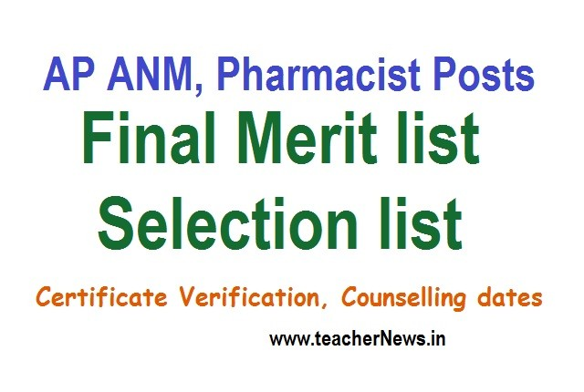 AP ANM Pharmacist Merit list, Selection list, final list, Certificate Verification, Counselling dates 2020