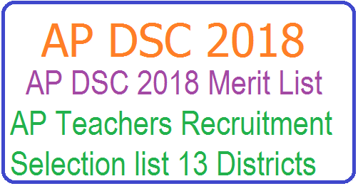 AP DSC SGT Merit List 2020 - SGT DSC District wise Rank Card at apdsc.apcfss.in