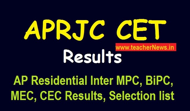APRJC Results 2020 | AP Residential Inter MPC, BiPC, MEC, CEC Results, Selection list 2020