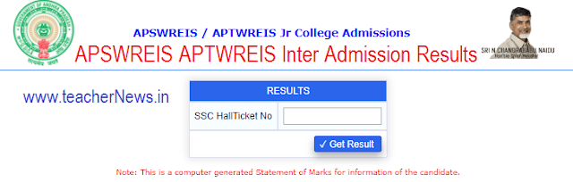 APSWREIS Inter Admission Results 2020 – Check APSWR Junior Colleges Selection list