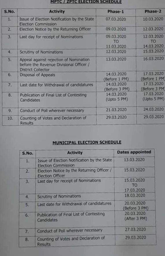 AP MPTC / ZPTC / Panchayat Election Schedule 2020