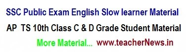 10th Class SSC English Slow Learners Material Question papres and Bit Bank