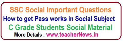 10th / SSC Social Important Questions, Map Pointing 10th Social Pass Mark Questions