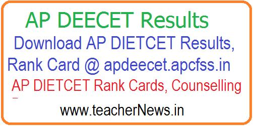 AP DEECET/ DIETCET 2020 Results – Download Manabadi AP DIETCET Results, Rank Card @ apdeecet.apcfss.in