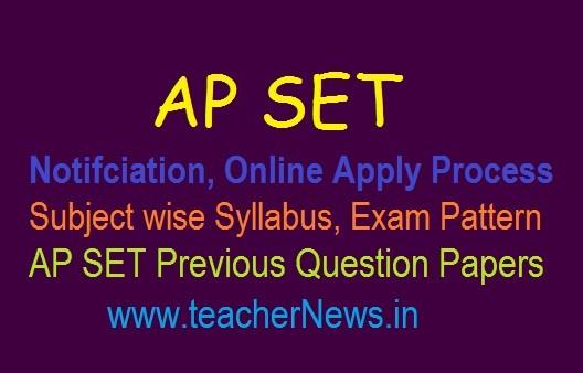 AP SET Online Apply Notification Schedule 2020 | Subject Syllabus, Exam Pattern, Fees