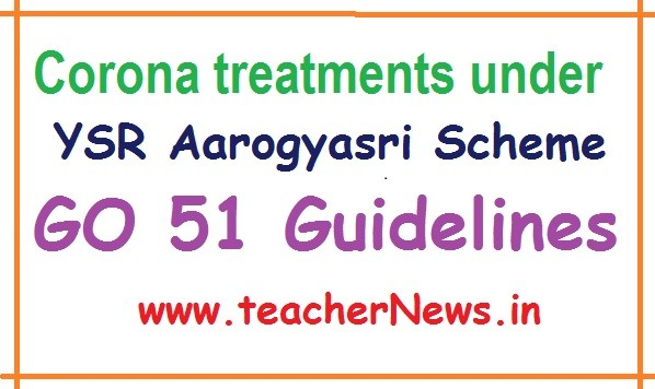 Corona treatments under YSR Aarogyasri Scheme GO 51 - Covid 19 Treatment Guidelines