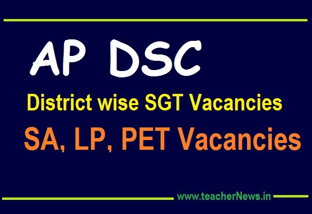 AP DSC SGT District Vacancies 2020 - AP TRT (DSC) SGT, SA, LP, PET District wise Vacancies