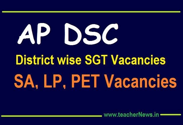 AP DSC SGT District Vacancies 2020 - AP TRT (DSC) SGT, SA, LP, PET District wise Vacancies