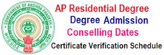 APRDC Degree Admission Counselling, Certificates Verification Dates 2020 BA,B.Com, B.Sc