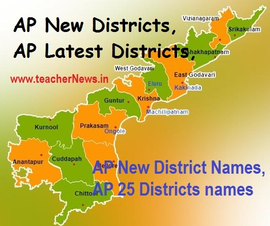 AP New District Names - List of Andra Pradesh 25 New Districts Talukas