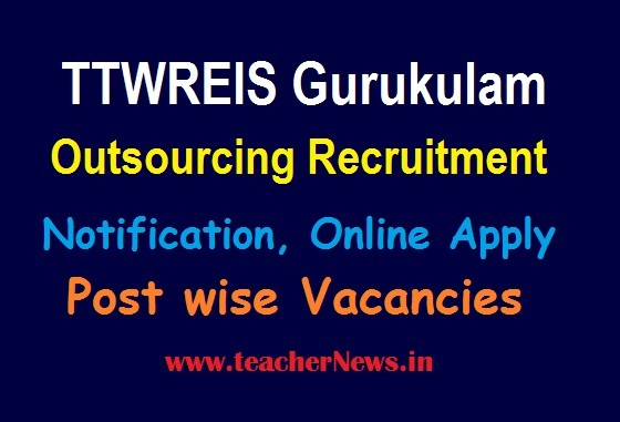 TTWREIS Gurukulam Outsourcing Recruitment Notification 2020 Telangana Ekalavya Model Residential Schools
