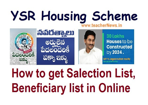 YSR Housing Scheme Salection List, Search Beneficiary list online names download @ apgovhousing.apcfss.in