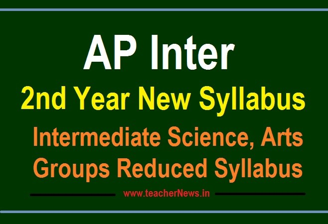 AP 2nd Inter Reduced Syllabus 2020 – Second year Intermediate 30% New Syllabus pdf