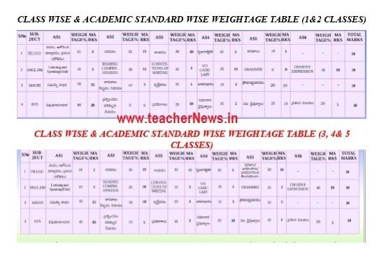 Primary School Academic Calendar 2020