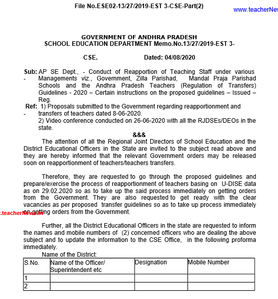 AP Teachers Transfers Guidelines 2020 - Conduct of Teaching Staff Transfers