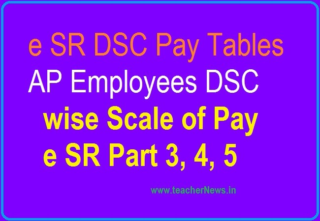 eSR DSC Pay Tables AP Employees DSC wise Scale of Pay for e SR Part 3, 4, 5