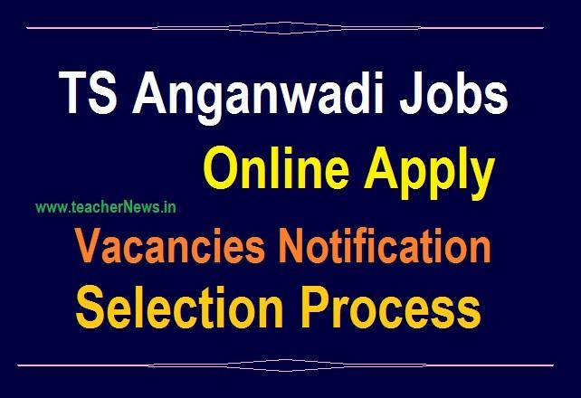 Rangareddy Anganwadi jobs Apply Online 2020 for 232 Vacancies in Telangana Anganwadi Centers