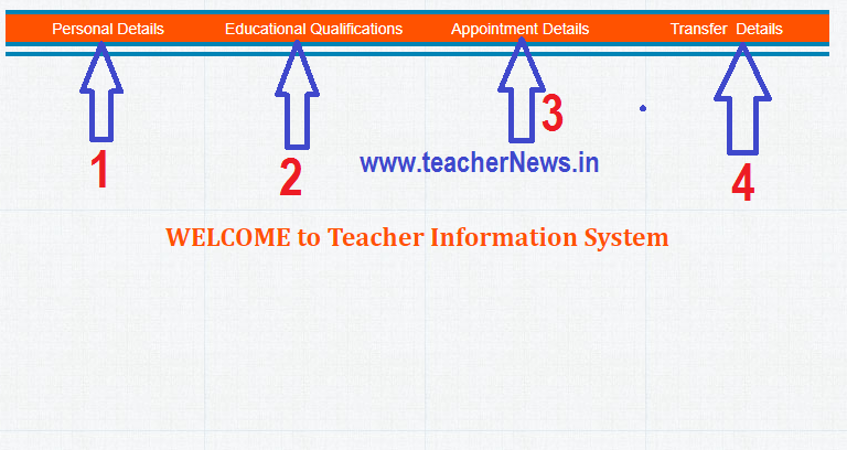Teacher Information System (TIS) Edit Process for Transfers at CSE Website 5