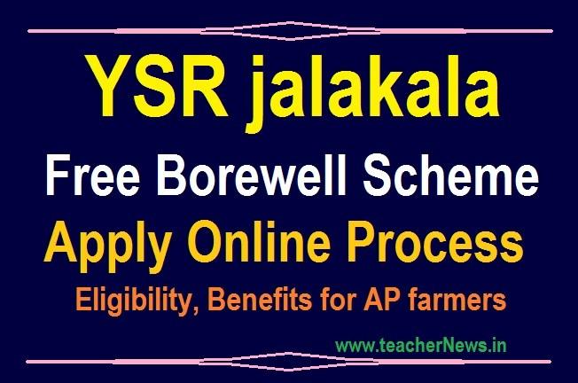 YSR jalakala Free Borewell Scheme 2020 Apply Online Process - Eligibility and Benefits