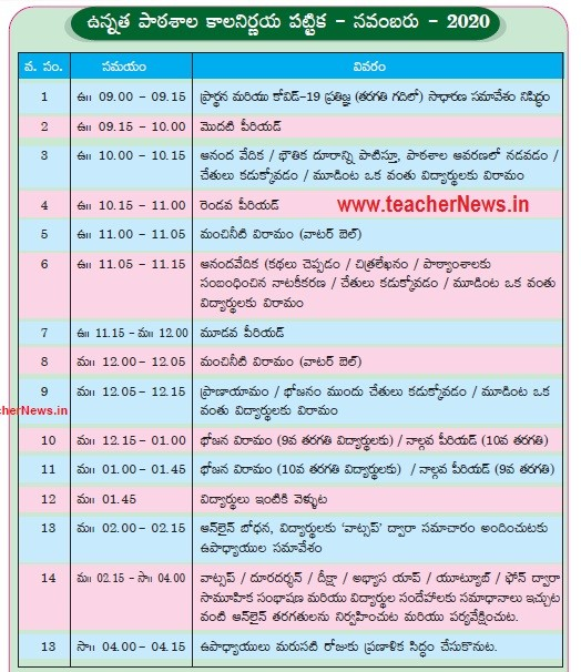 10th Class Subject wise Removed Content - High Schools Timings